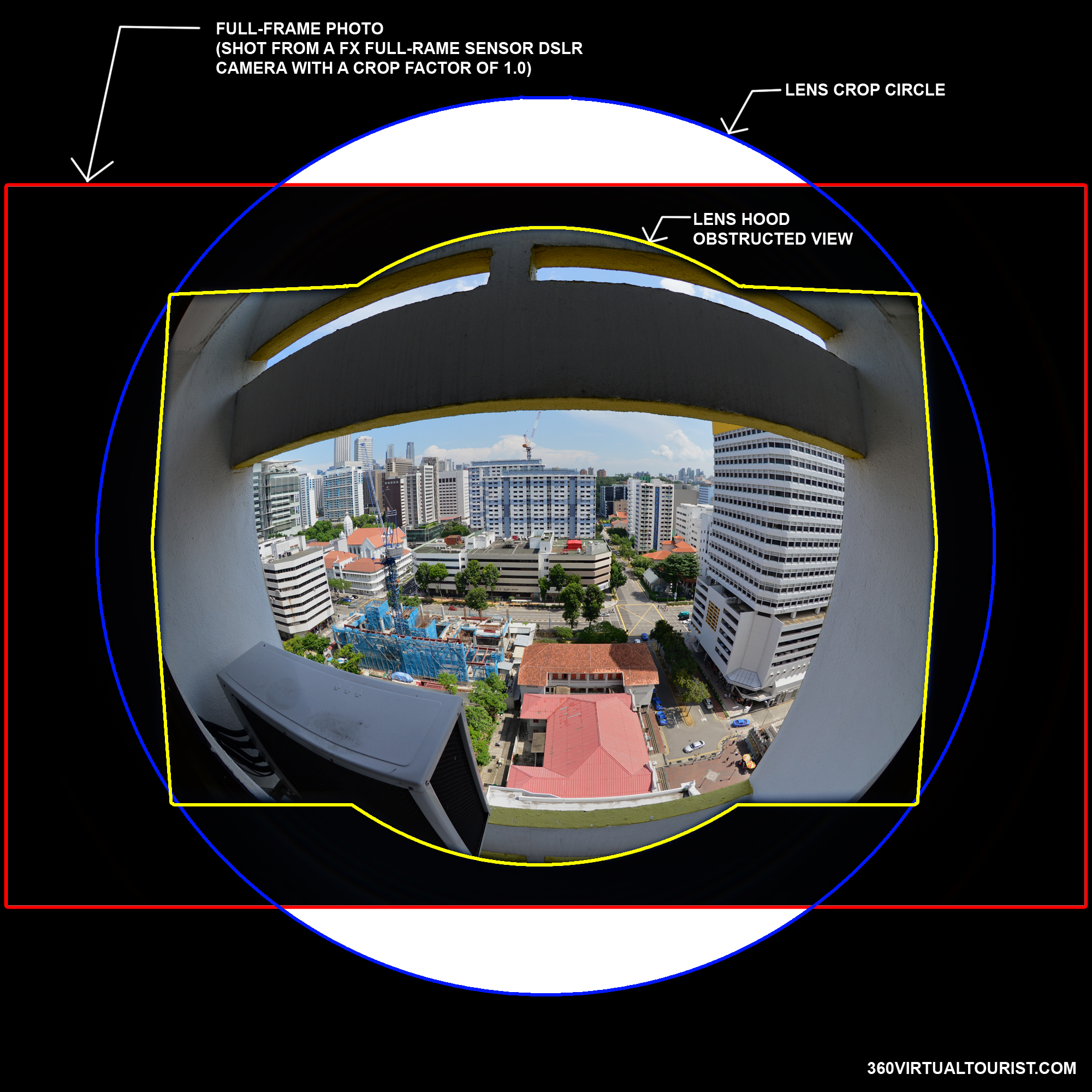 circular-fisheye-lens-diagram.jpg
